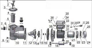 Aquastar 12 14 15 pumpe ersatzteile nr 23 l fterrad for Hersteller poolfolien